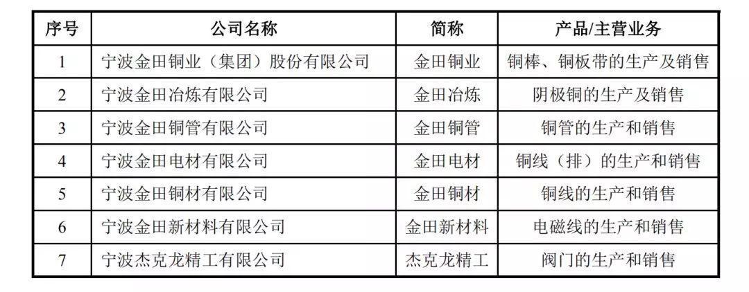 400亿金田铜业实控人涉嫌侵占集体资产:51%股权过户悬疑
