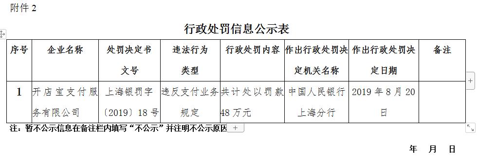 亚联发展旗下开店宝违法遭罚 4年累计收央行9罚单