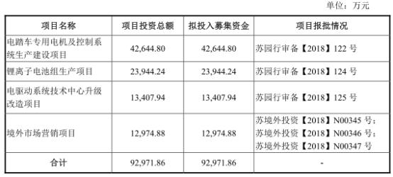 八方电气两版招股书同年净利少了5000万 会计费思量