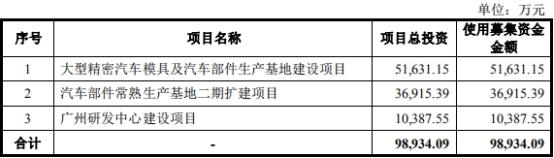 祥鑫科技多家客户身兼供应商 与某供应商曾同一厂址