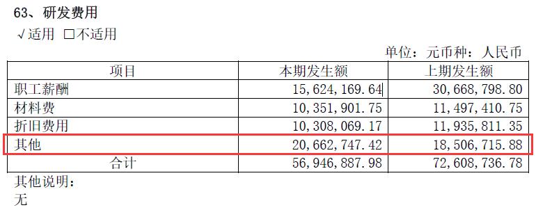 来源:哈药股份2019年半年报截图
