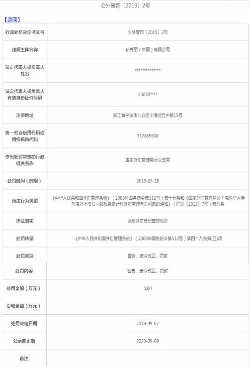 新秀丽违法被国家外汇局处罚 违反外汇登记管理规定
