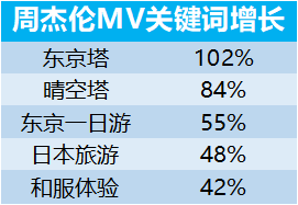 旅游景点介绍:四川旅游安全预警提示:这些预警区域要注意