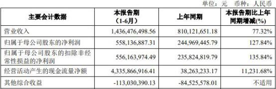 华安证券资管11亿本金陷顺威股份 年内IPO上会吃鸭蛋