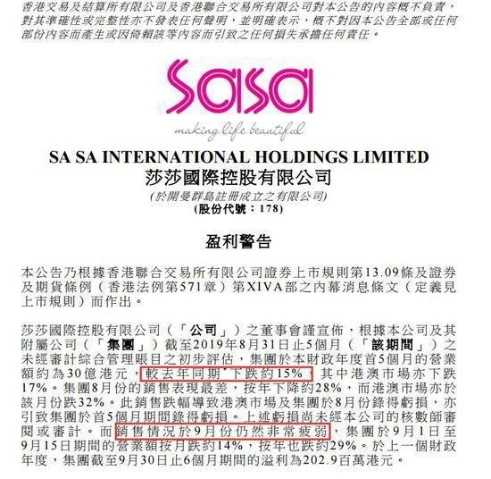 香港莎莎也快撑不住了?盈利警报:8月销量骤降