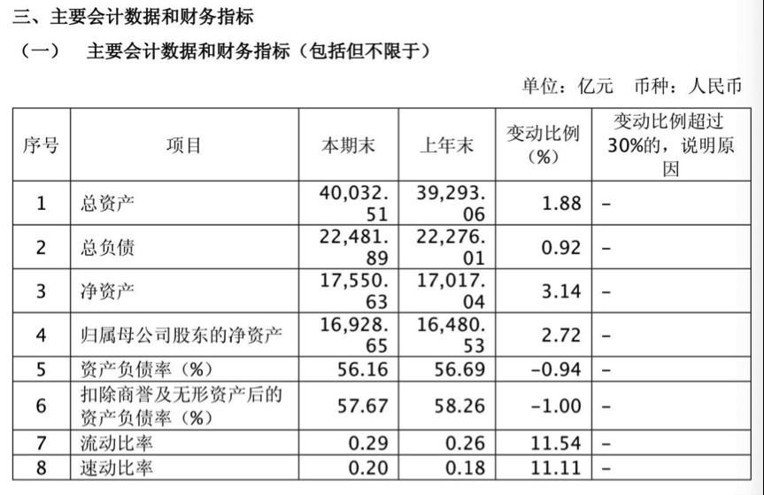 上半年业绩跌15%现金流下滑国家电网提速资产证券化