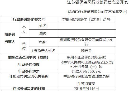 渤海银行南京城北支行违规 采用不正当手段吸收存款