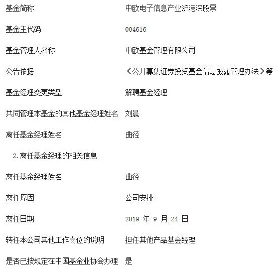 <b>曲径离任中欧电子信息产业沪港深基金经理 由刘晨管理</b>