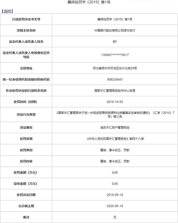 <b>中国银行涿州支行接两罚单 违反外汇账户与登记规定</b>