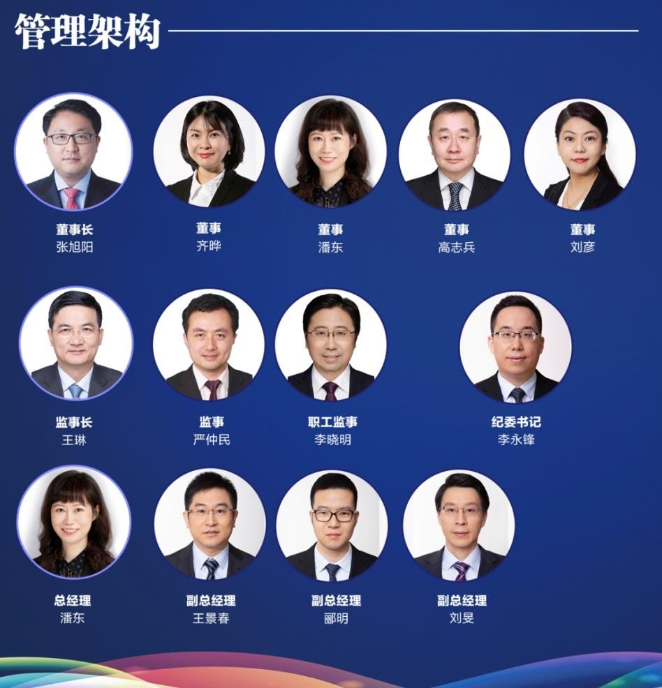 光大理财在青岛正式开业 董事长张旭阳称未来15年将注重科技发展