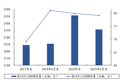 2019年中国普惠竞技宝官网入口发展报告发布:行政村基础金
