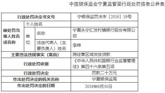 <b>宁夏永宁汇发村镇银行违法遭罚 跨经营区域发放贷款</b>