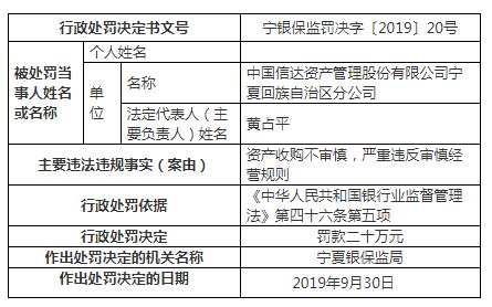 中国信达宁夏分公司违法遭罚 资产收购不审慎