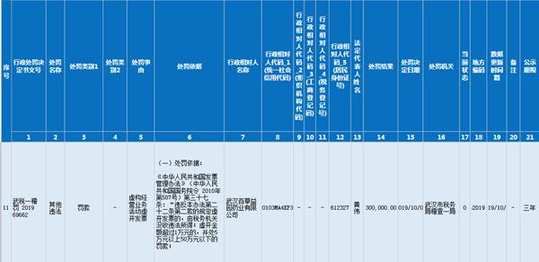 來源:國稅總局武漢市稅務局