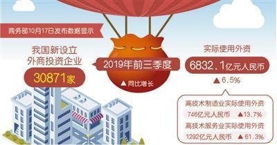 营商环境越来越好 中国利用外资规模与增速稳定增长
