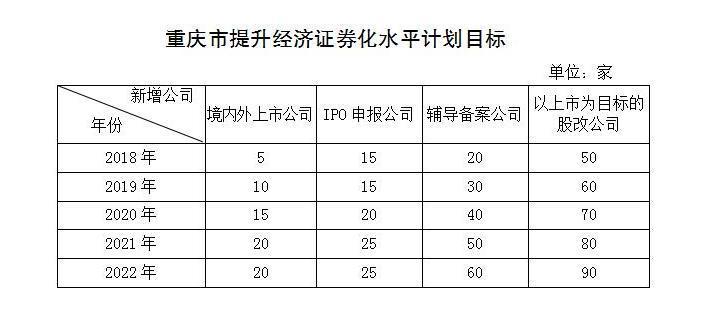 """21省份制定企业上市""""小目标"""" 多地出台扶持政策"""
