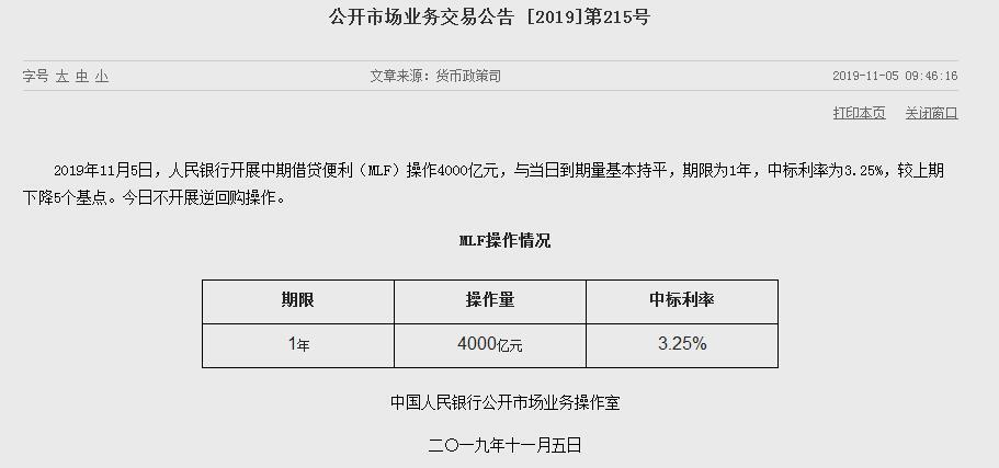"""央行投放4000亿""""麻辣粉""""利率下降5个基点至3.25%"""