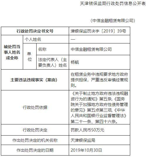 中信金融租赁违法要求地方政府提供担保 总经理遭罚