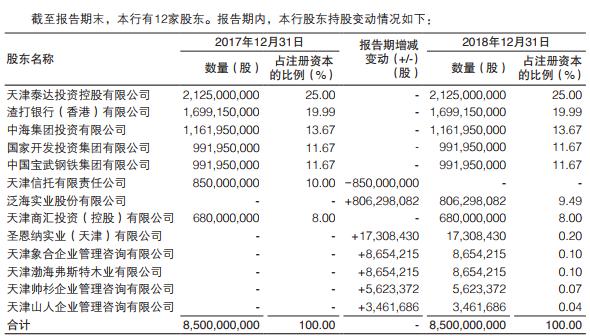 渤海银行上海同济支行违法遭罚 票据承兑审查不审慎