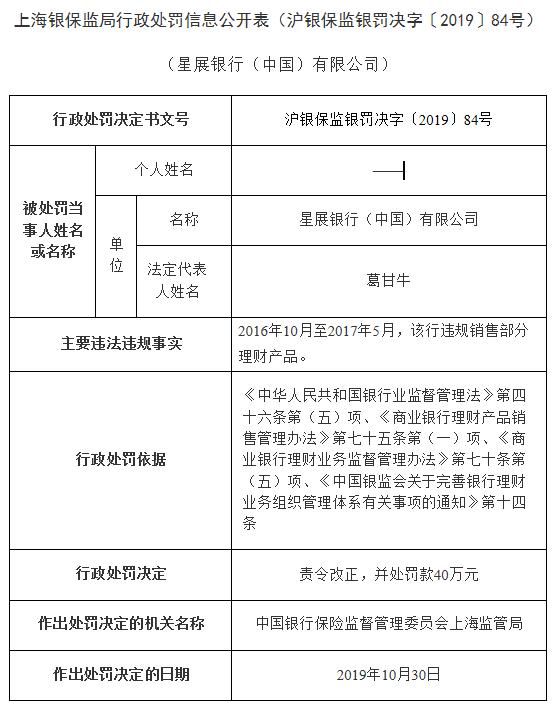 星展银行上海违法遭责令改正 违规销售理财产品
