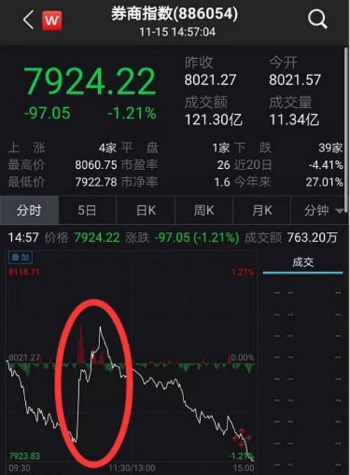 """重磅利好!央行突然上了一碗""""麻辣粉"""",2000億!釋放啥信號?"""