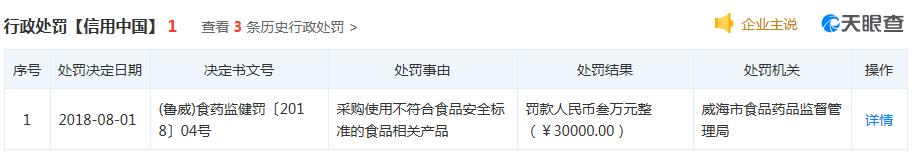 三亚康加生物科技涉虚假宣传 遭市场监管总局通报