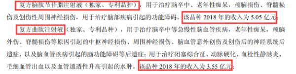 来源:步长制药2018年年报