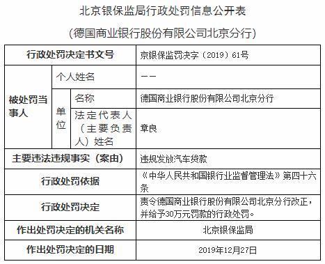 德国商业银行北京分行违法遭罚 违规发放汽车贷款