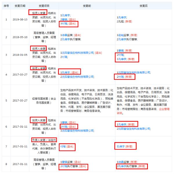 """辽宁溢涌堂生物科技有限公司的企业""""变更记录""""(来源:天眼查)"""