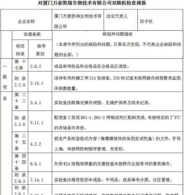 (截图来自福建省食品药品监督管理局官网)