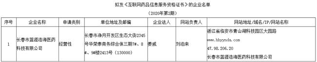 来源:吉林省药品监督管理局