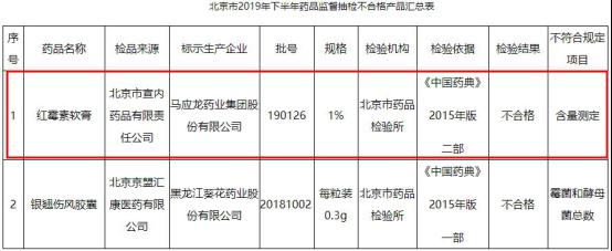 马应龙去年两登黑榜 公告显示红霉素软膏北京抽检不合格