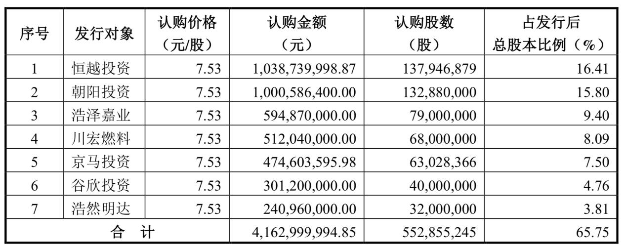 """天夏智慧(000662.SZ)41亿收购案""""卸妆"""" 近15倍高溢价海通证券力托"""