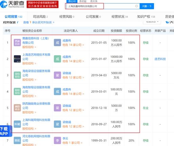 """风险评估业务成""""收割机""""?良鑫集团旗下3公司涉诉超6万条"""