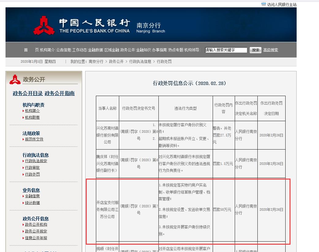 """开店宝江苏分公司""""未按规定落实特约商户实名制""""等三条规定被罚58万元"""