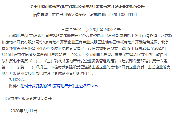 北京251家房地产开发企业资质被注销