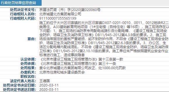 北方集团未严格按照建筑业安全作业标准进行施工 遭北京住建处罚