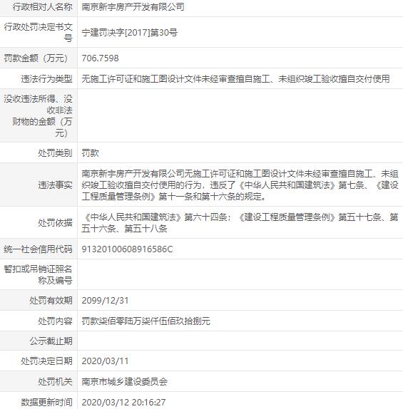 德基旗下新宇房产因无证施工等问题被南京城建处罚