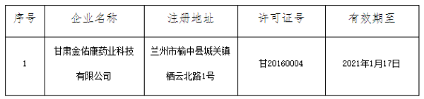 来源:甘肃省药品监督管理局