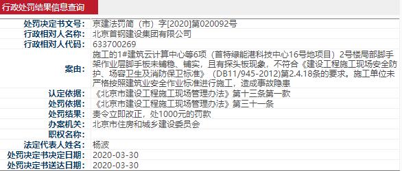 首钢建设集团未严格按建筑业标准施工遭北京住建罚款