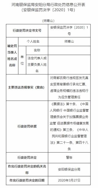 违法虚增业务规模 河南商都农商行原行长师青山遭警告