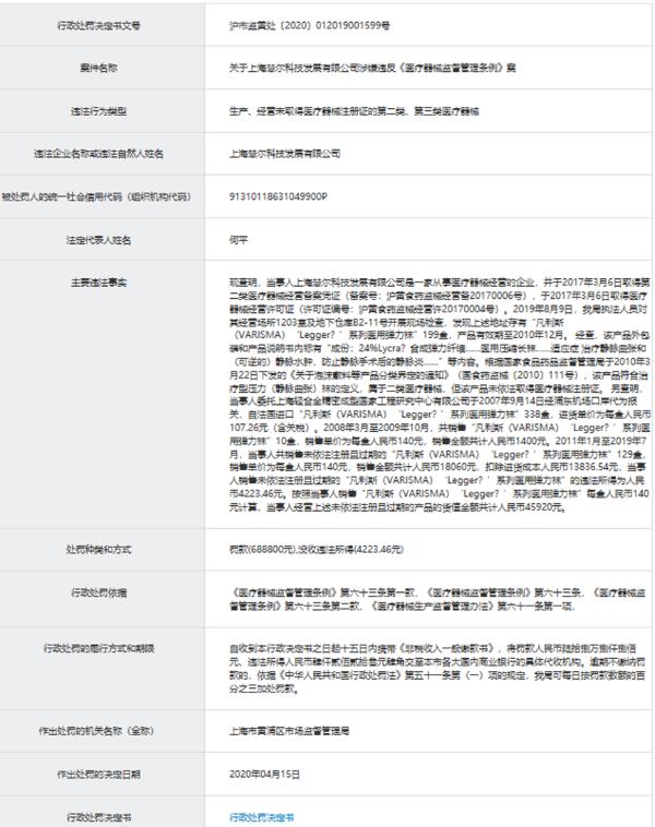 来源:上海市药品监督管理局