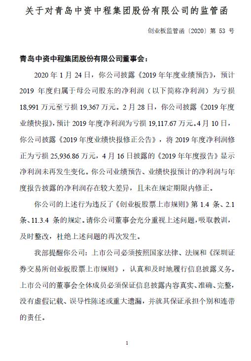 青岛中程收监管函 预计净利润亏损与实际相差近七千万且未在规定期限内修正