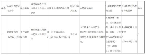 """宝林科技中药饮片公司""""生产劣药山药""""被罚"""