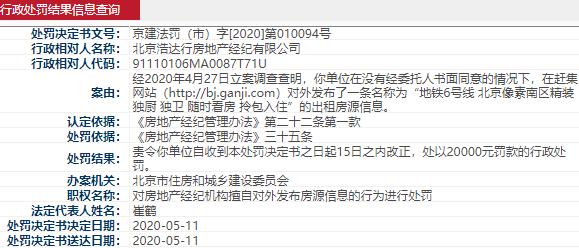 浩达行擅自对外发布房源信息被处以2万元罚款