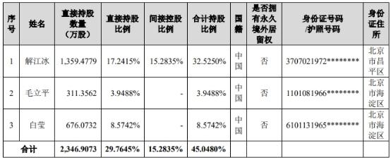 爱博诺德上会前夜更正会计差错 产销率61%仍募资扩产
