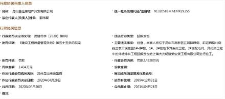 昆山鑫佳房产兰亭天悦花园肢解发包被罚 为广电地产旗下子公司