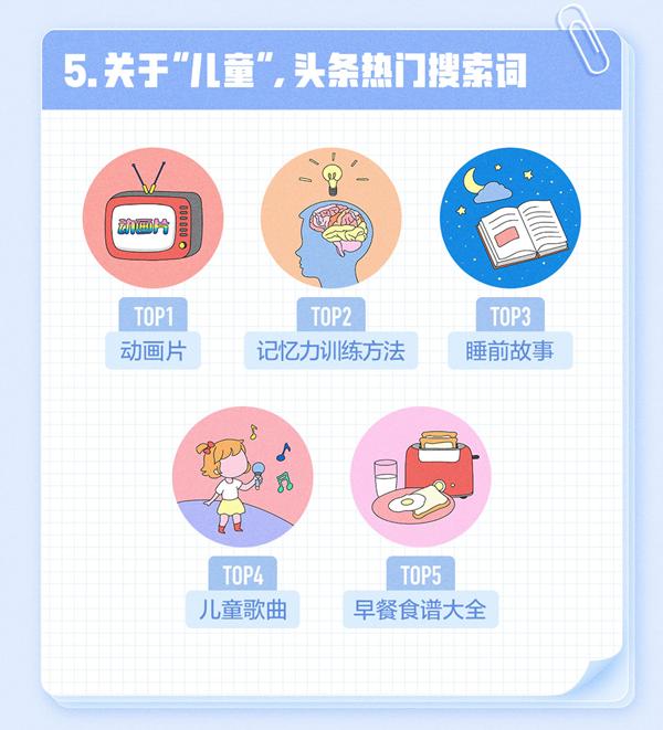 哪些童年物品最热门?头条搜索发布儿童节数据榜单