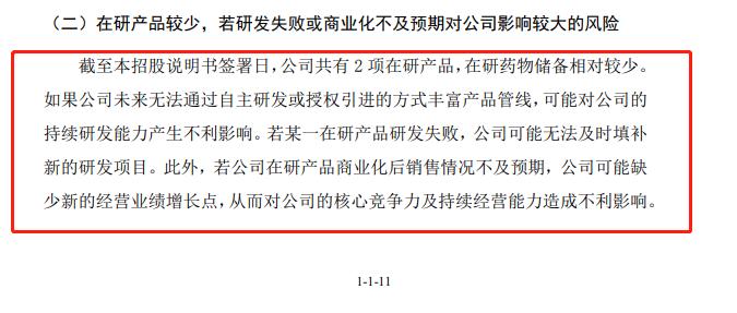 前沿生物沖刺科創板:三年連虧5億多 自主研發能力存疑在研新品出自香港及美國專利授權轉讓