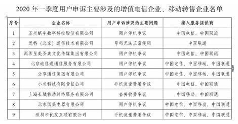 小米等上工信部用户申诉榜手机流量费用引争议
